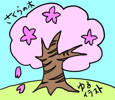 桜の木 イラスト 書き方 簡単